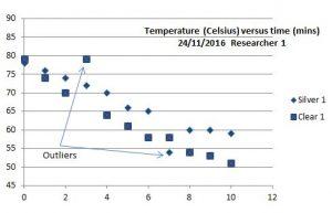 heat-research